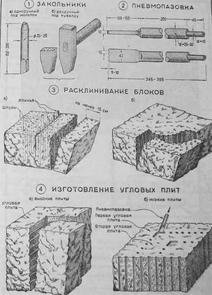 фото инструментов работыс камнем