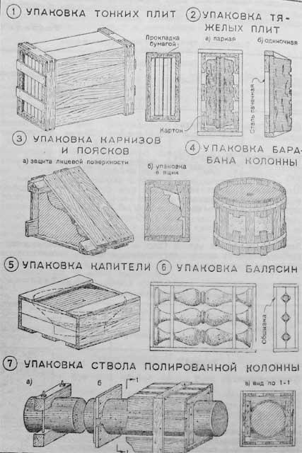 упаковка для каменных изделий