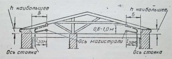 схема подводки труб