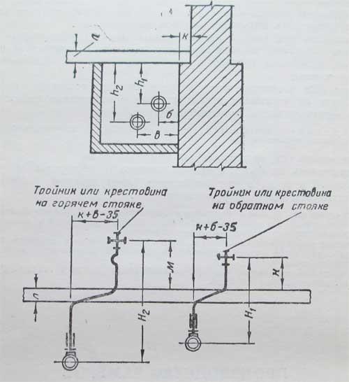 трубопроводная схема.