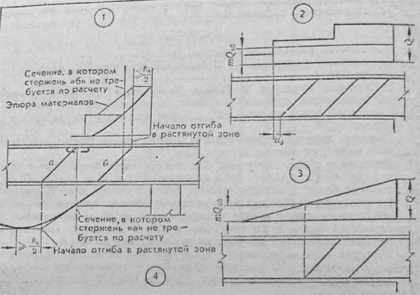 схема сварного каркаса