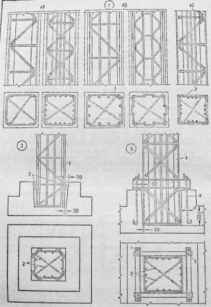Сварные каркасы для колонн