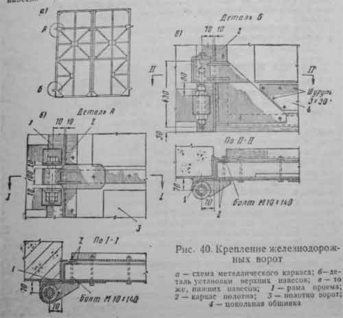 а — схема металлического