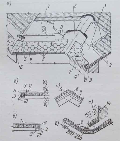 схемы устройства кровли из фасонных битумных листов