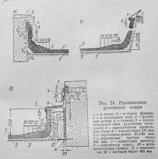 схема примыкания рулонной