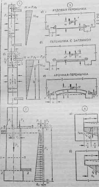 конструирование схемы зданий