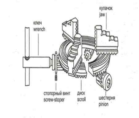 Схема токарного патрона