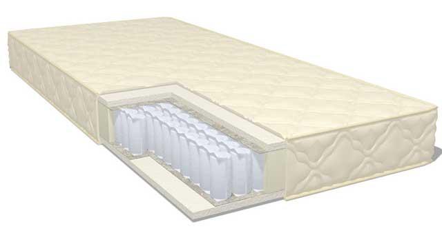 матрас для спальни от анатомии сна