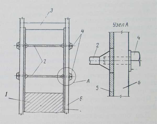 состав свойства применение пуццоланового портландцемента