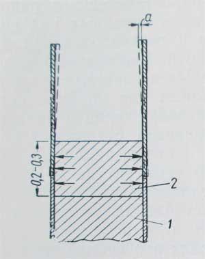 Пуццолановый портландцемент состав свойства применение