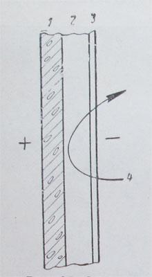 схема высушивания материала