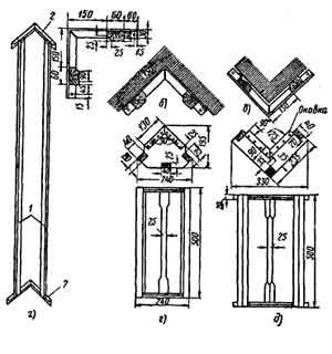 Угловой шаблон Лапшина