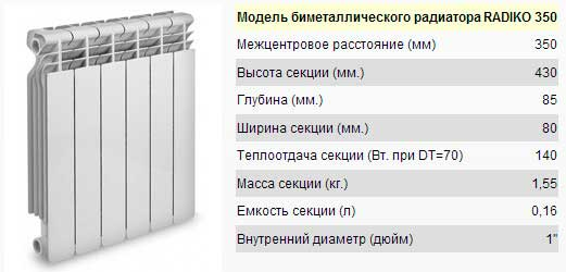 фото биметаллического радиатора РАДИКО