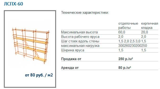 характеристики ЛСПХ-60