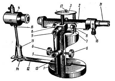 фото металломикроскопа