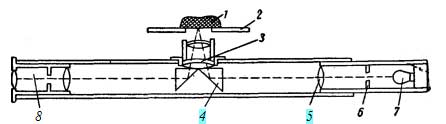 фото схемы микроскопа
