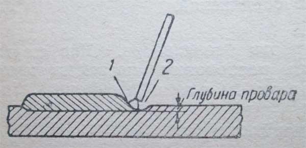 фото схемы наплывки электрода