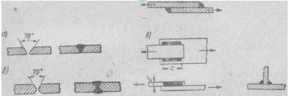 Фото различных типов сварных соединений