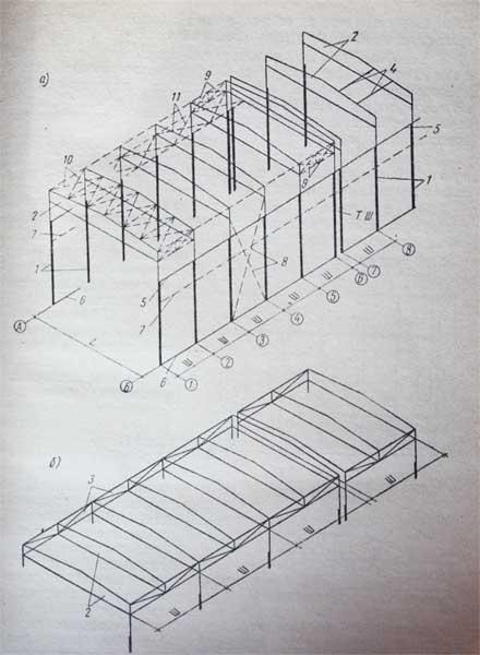 схема каркасного здания