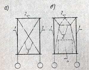 схема связей колонн