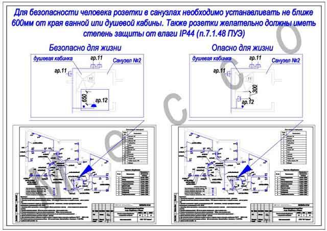 проект электроснабжения, проектирование внутренней домовой разводки