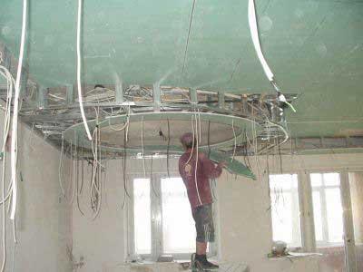 потолок из гипсокартона, ГКЛ, гипсокартон фото