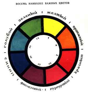 фото цветовой гаммы квартиры
