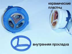 Конструкция смесителя с шаровым механизмом