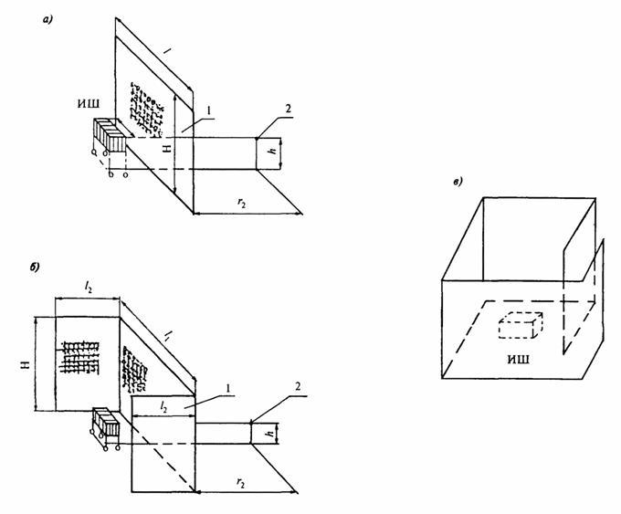 Звукопоглощающие конструкции (подвесные потолки, облицовка стен, кулисные и штучные поглотители)