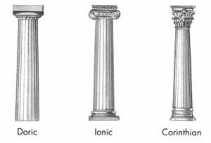 дорический ордер, ионический ордер, коринфский ордер