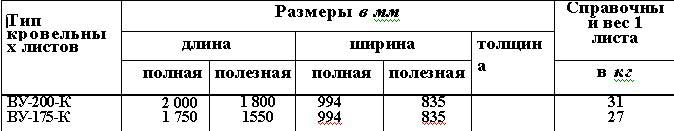 размеры асбестоцементного листа