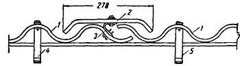 схема шва асбестоцементных листов