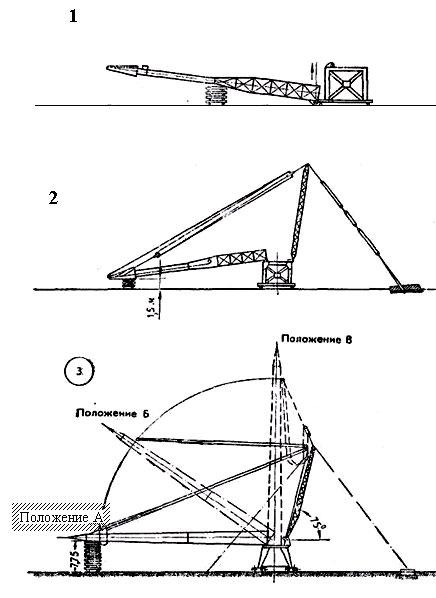 рисунок башенного крана