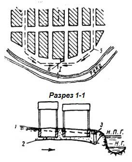схема берегового дренажа