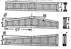 деревянная двутавровая балка для перекрытий