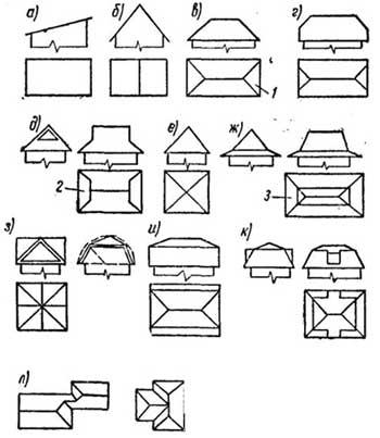 различные формы крыш частных домов