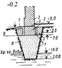 схема облегченного фундамента