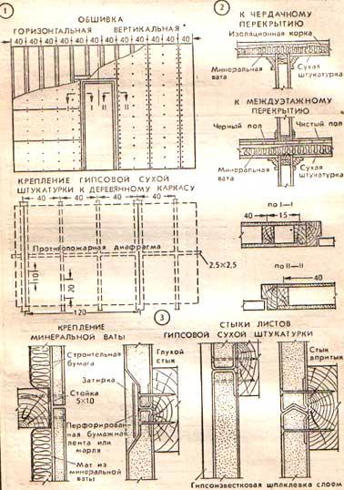 схема перегородок с обшивкой листами сухой штукатурки