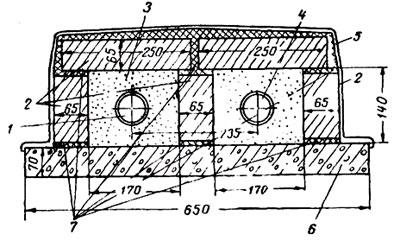 Бесканальная прокладка трубопроводов