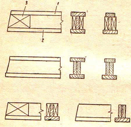 клееные конструкции