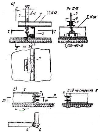 металлическая бортовая оснастка
