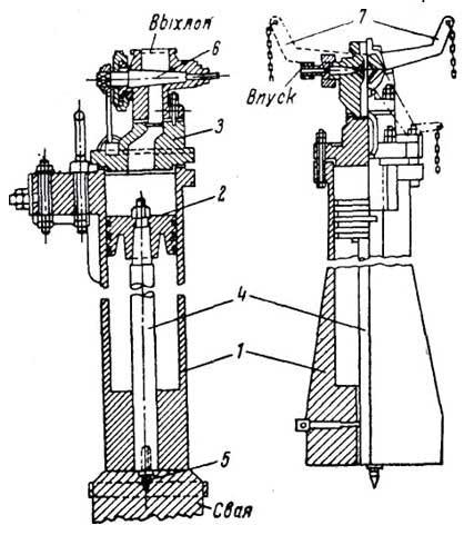 схема паровоздушного молота.