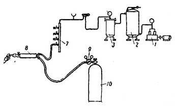 питание газовой горелки