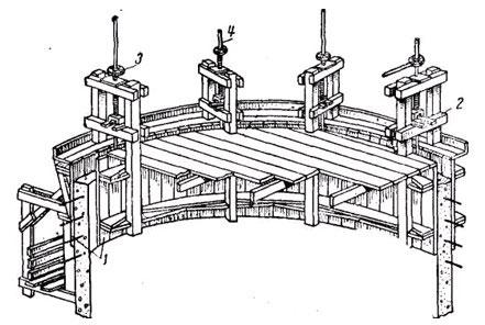 схема скользящей опалубки