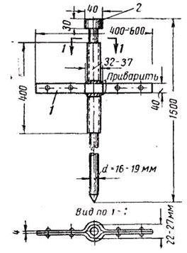 схема прибора для устройства скважин.