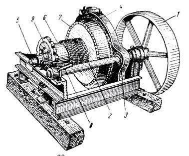 схема приводной ручной лебедки