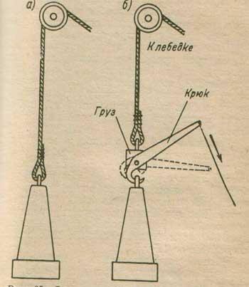 схема работы механического молота