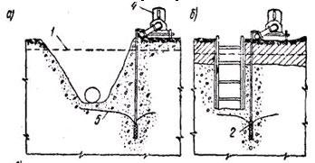 установка иглофильтров