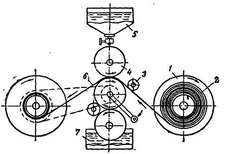 1 - растворный узел