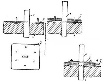 стык изоляции и металлического стержня
